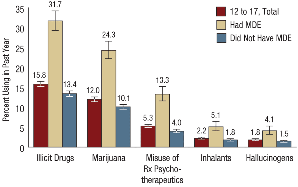 at risk youth statistics